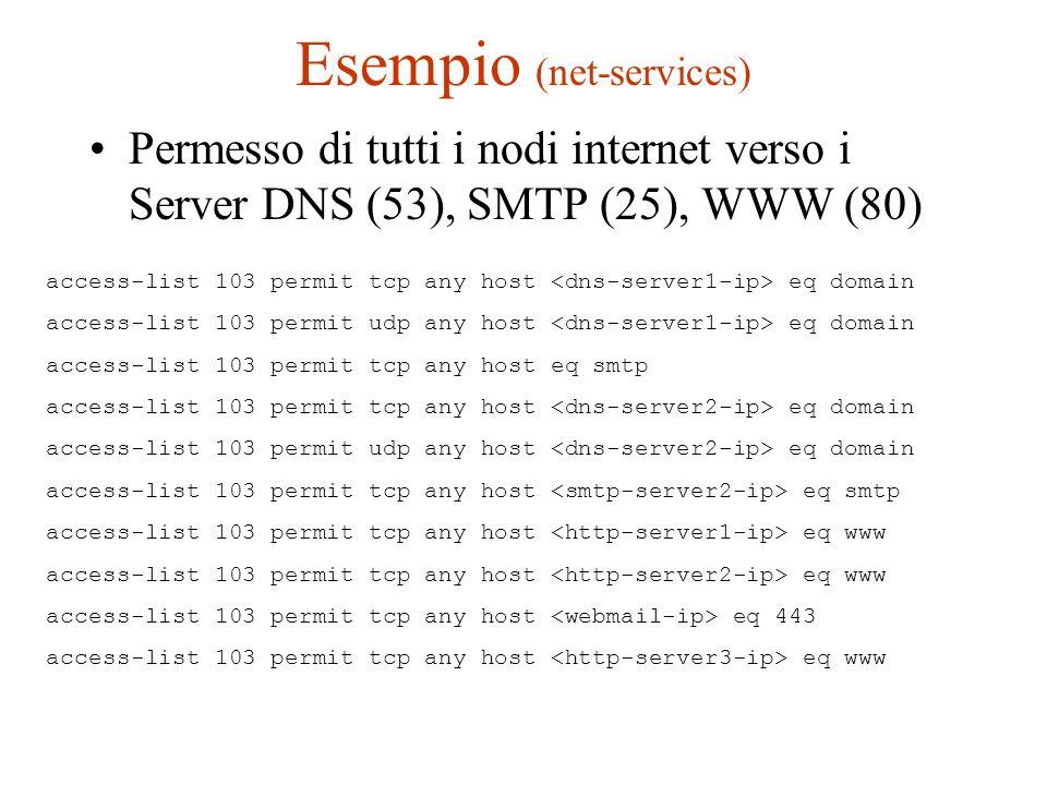 Esempio (net-services) Permesso di tutti i nodi internet verso i Server DNS (53), SMTP (25), WWW (80) access-list 103 permit tcp any host eq domain ac