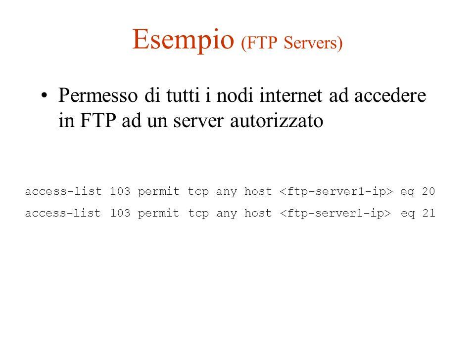 Esempio (FTP Servers) Permesso di tutti i nodi internet ad accedere in FTP ad un server autorizzato access-list 103 permit tcp any host eq 20 access-l