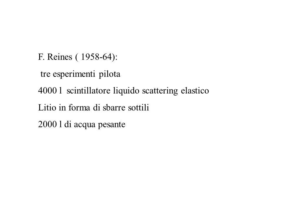 F. Reines ( 1958-64): tre esperimenti pilota 4000 l scintillatore liquido scattering elastico Litio in forma di sbarre sottili 2000 l di acqua pesante