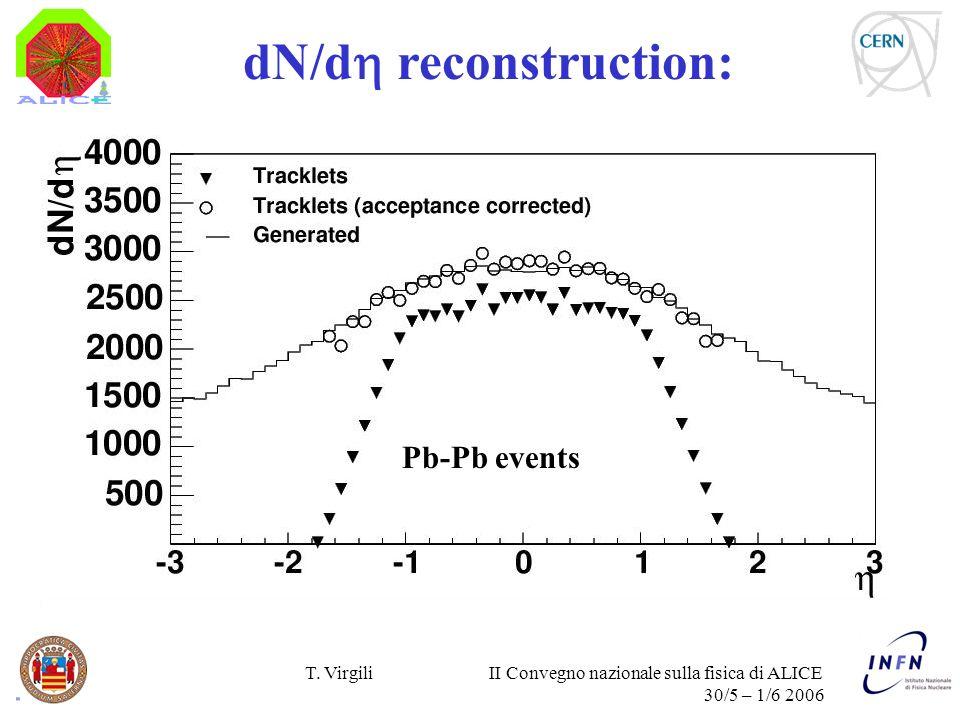 T. Virgili II Convegno nazionale sulla fisica di ALICE 30/5 – 1/6 2006 dN/d reconstruction: Pb-Pb events