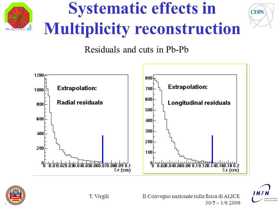 T. Virgili II Convegno nazionale sulla fisica di ALICE 30/5 – 1/6 2006 Systematic effects in Multiplicity reconstruction Residuals and cuts in Pb-Pb