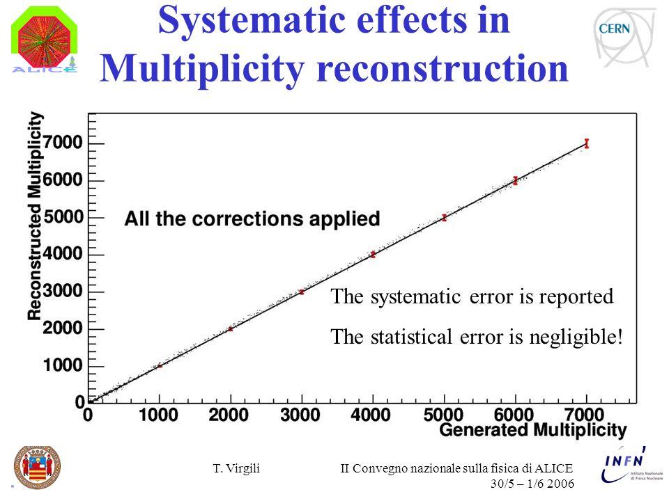 T. Virgili II Convegno nazionale sulla fisica di ALICE 30/5 – 1/6 2006 Systematic effects in Multiplicity reconstruction The systematic error is repor