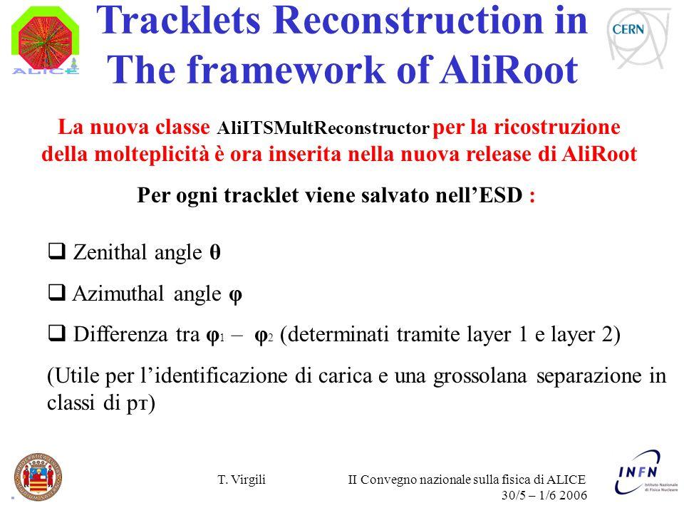 T. Virgili II Convegno nazionale sulla fisica di ALICE 30/5 – 1/6 2006 Tracklets Reconstruction in The framework of AliRoot La nuova classe AliITSMult