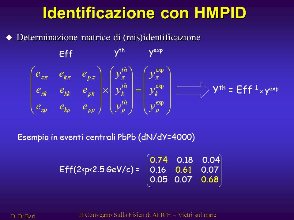 D. Di Bari II Convegno Sulla Fisica di ALICE – Vietri sul mare Identificazione con HMPID u Determinazione matrice di (mis)identificazione 0.74 0.18 0.