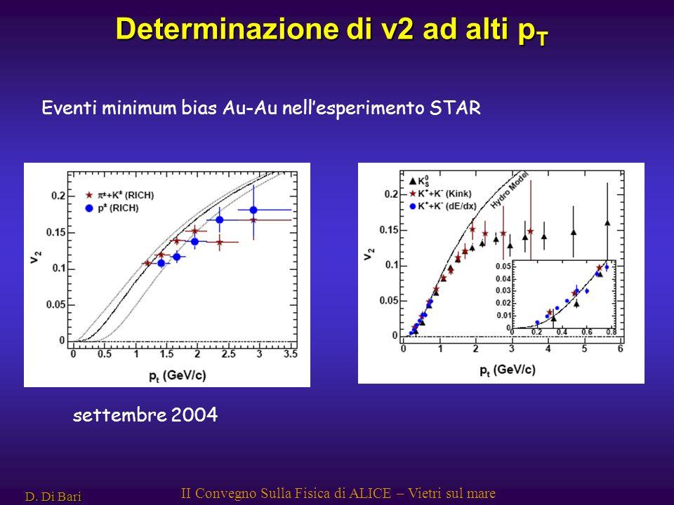 D. Di Bari II Convegno Sulla Fisica di ALICE – Vietri sul mare Determinazione di v2 ad alti p T Eventi minimum bias Au-Au nellesperimento STAR settemb