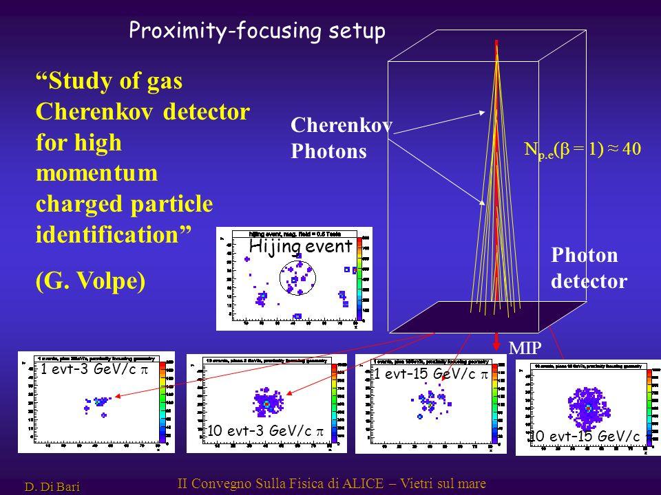 D. Di Bari II Convegno Sulla Fisica di ALICE – Vietri sul mare N p.e ( = 1) 40 Cherenkov Photons Photon detector Study of gas Cherenkov detector for h