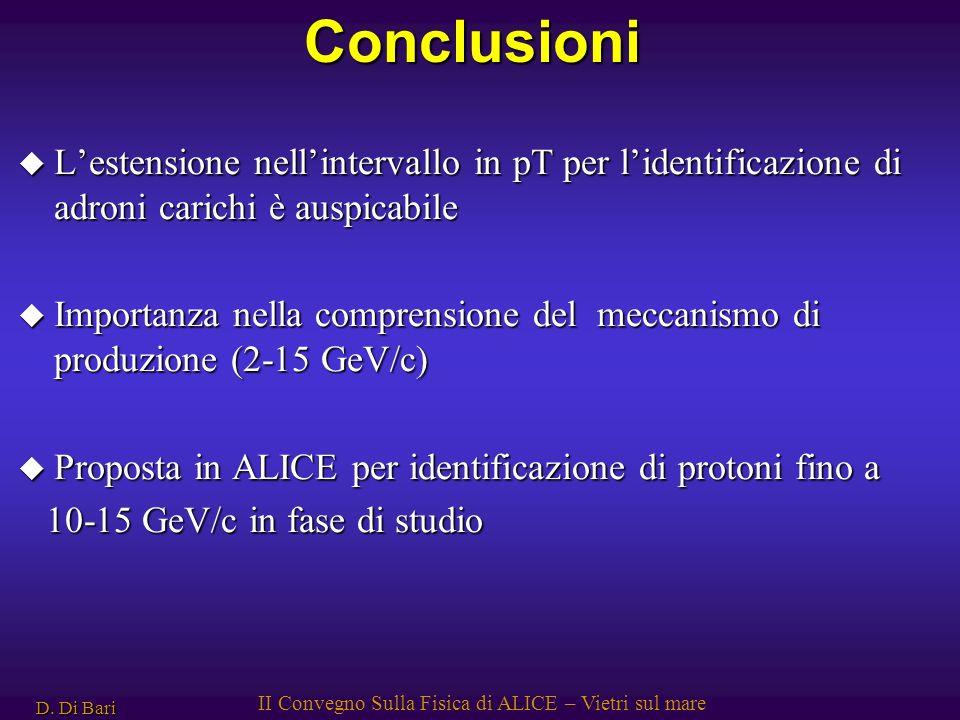 D. Di Bari II Convegno Sulla Fisica di ALICE – Vietri sul mareConclusioni u Lestensione nellintervallo in pT per lidentificazione di adroni carichi è