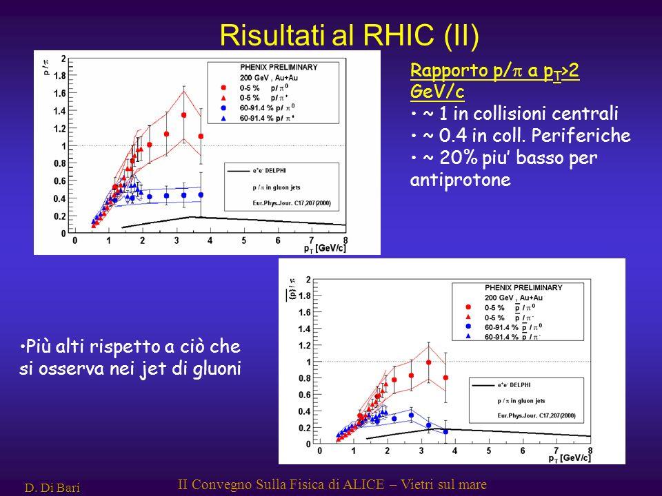 D. Di Bari II Convegno Sulla Fisica di ALICE – Vietri sul mare Risultati al RHIC (II) Più alti rispetto a ciò che si osserva nei jet di gluoni Rapport