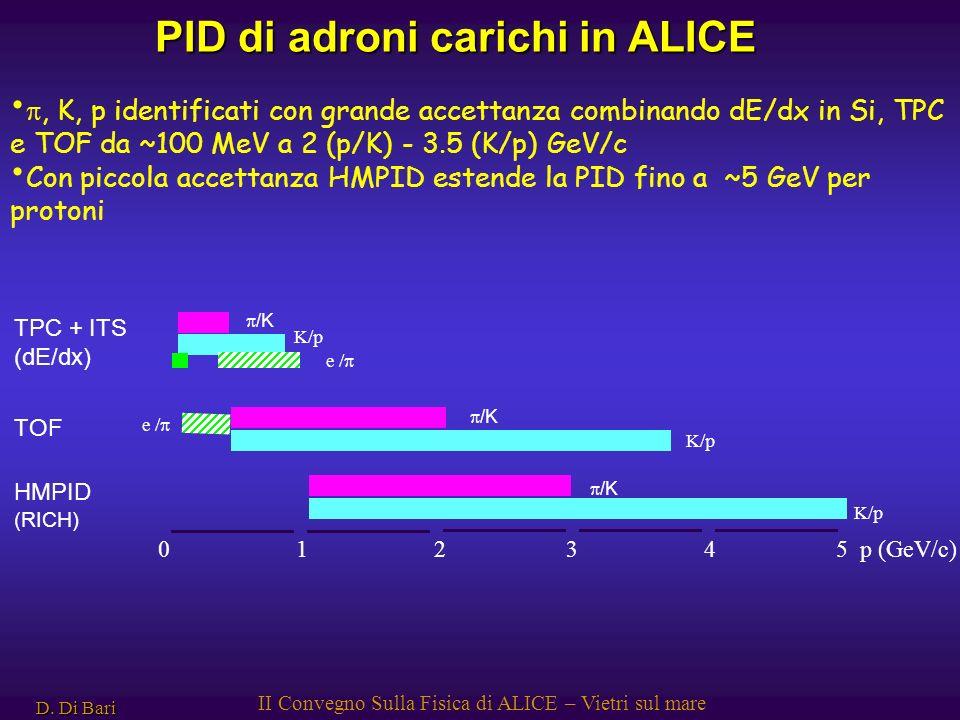 D. Di Bari II Convegno Sulla Fisica di ALICE – Vietri sul mare PID di adroni carichi in ALICE, K, p identificati con grande accettanza combinando dE/d