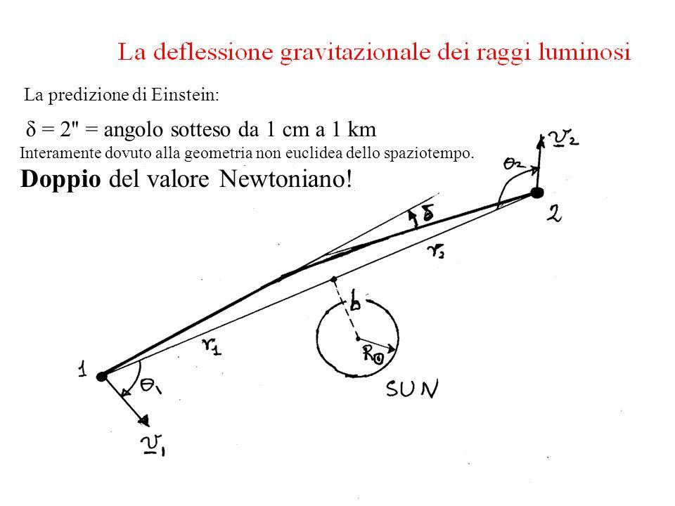 δ = 2'' = angolo sotteso da 1 cm a 1 km Interamente dovuto alla geometria non euclidea dello spaziotempo. Doppio del valore Newtoniano! La predizione