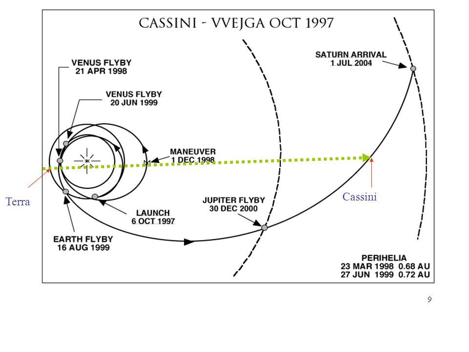Terra Cassini