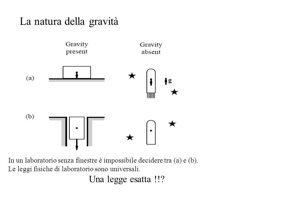 La natura della gravità In un laboratorio senza finestre è impossibile decidere tra (a) e (b). Le leggi fisiche di laboratorio sono universali. Una le