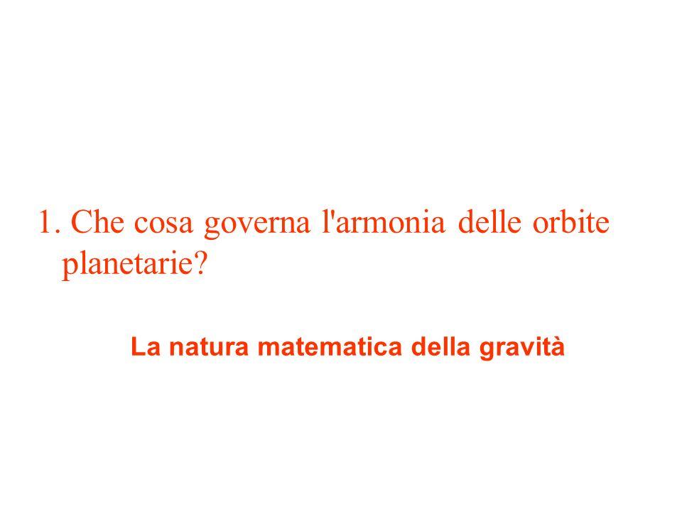 La gravità secondo Newton >>>> Ogni corpo iscrive in ogni punto dello spazio un numero, che indica lenergia U (sulla terra prevalentemente dovuta alla galassia!) occorrente per rimuovere una massa di un grammo da quel punto a grande distanza.
