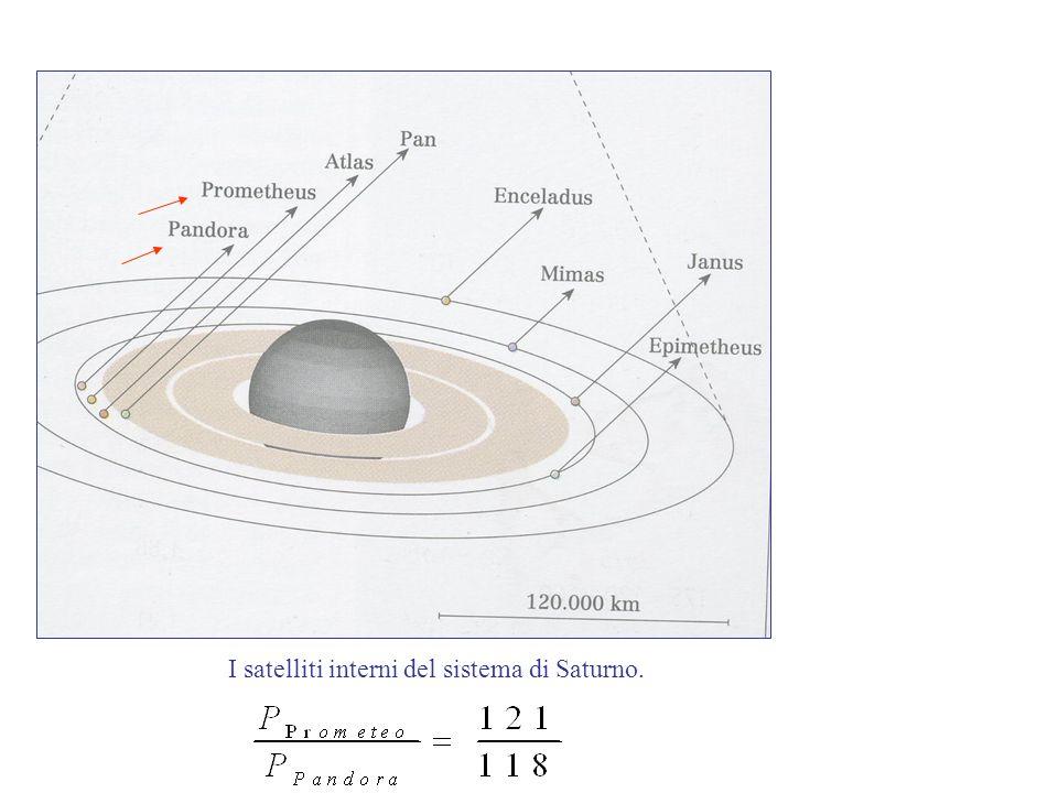 1 mas = 2.1 al 2.5 mas = 5.4 al in 1.3 anni !!! La radio galassia 3C 120