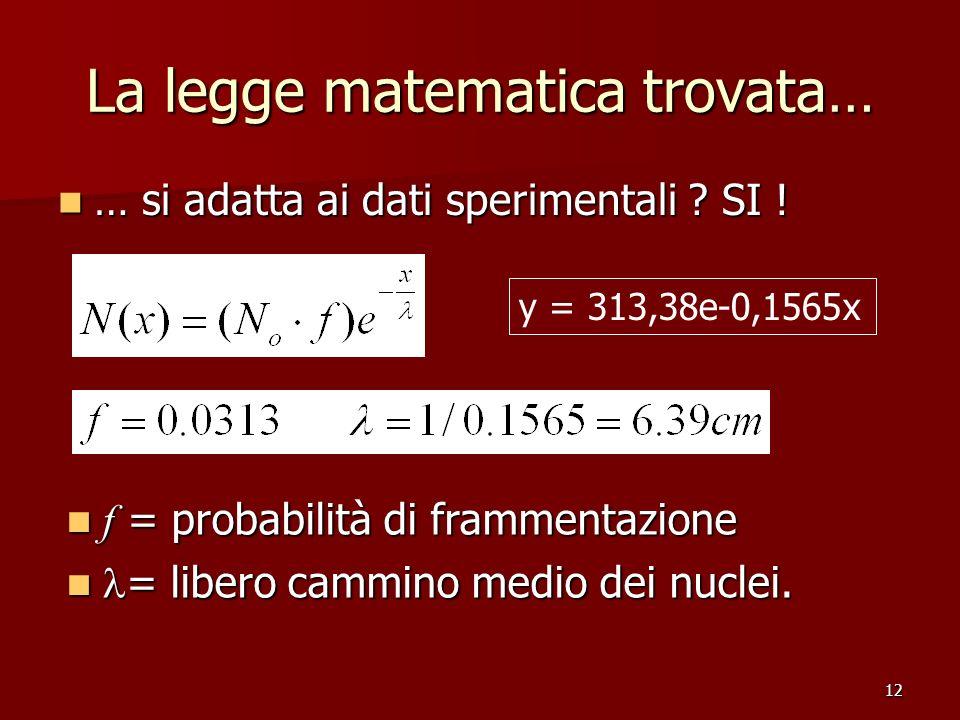 12 La legge matematica trovata… … si adatta ai dati sperimentali ? SI ! … si adatta ai dati sperimentali ? SI ! f = probabilità di frammentazione f =