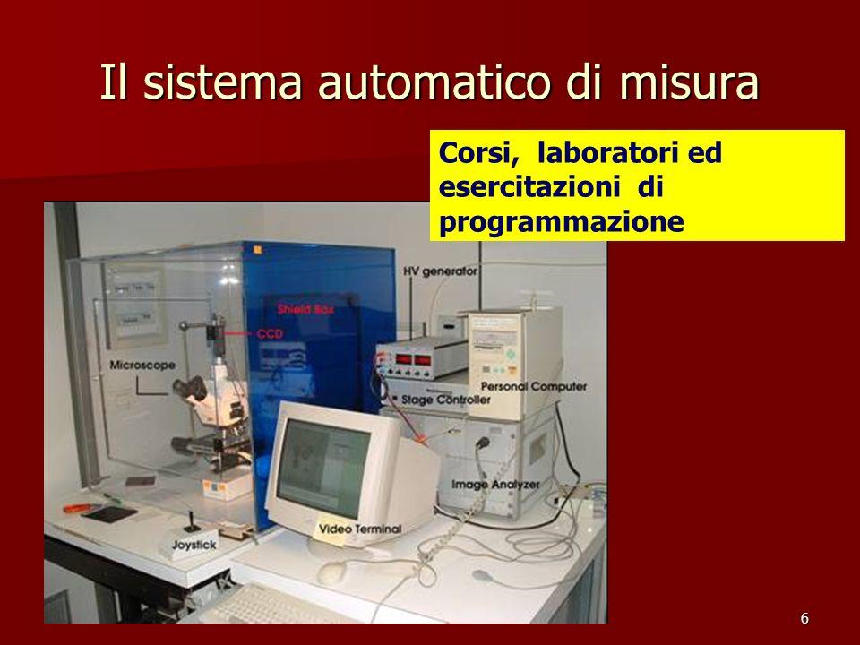 6 Il sistema automatico di misura Corsi, laboratori ed esercitazioni di programmazione