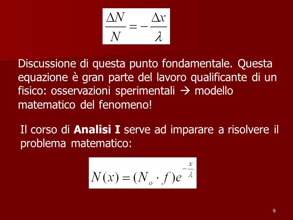 9 Discussione di questa punto fondamentale. Questa equazione è gran parte del lavoro qualificante di un fisico: osservazioni sperimentali modello mate