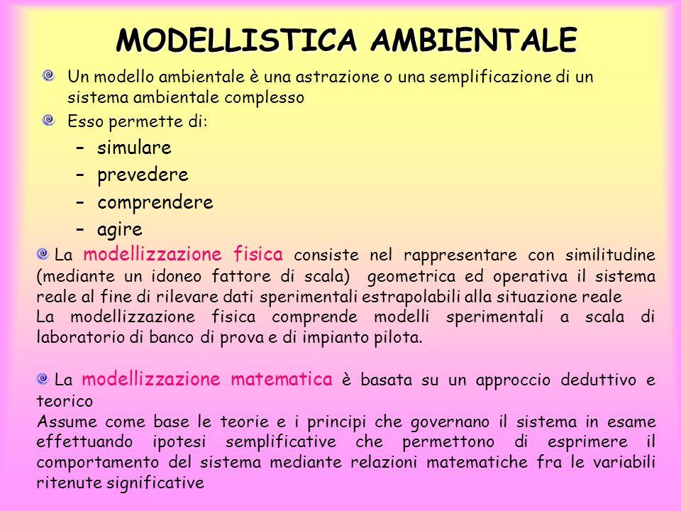 MODELLISTICA AMBIENTALE Un modello ambientale è una astrazione o una semplificazione di un sistema ambientale complesso Esso permette di: –simulare –p