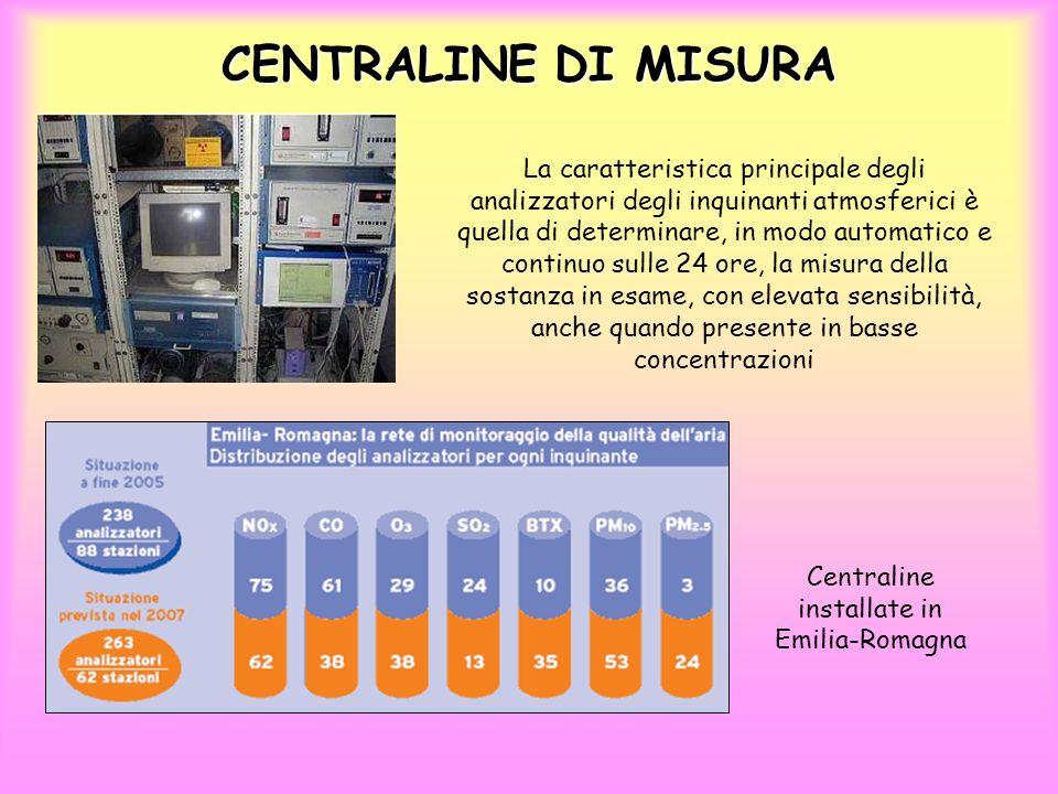 CENTRALINE DI MISURA Centraline installate in Emilia-Romagna La caratteristica principale degli analizzatori degli inquinanti atmosferici è quella di