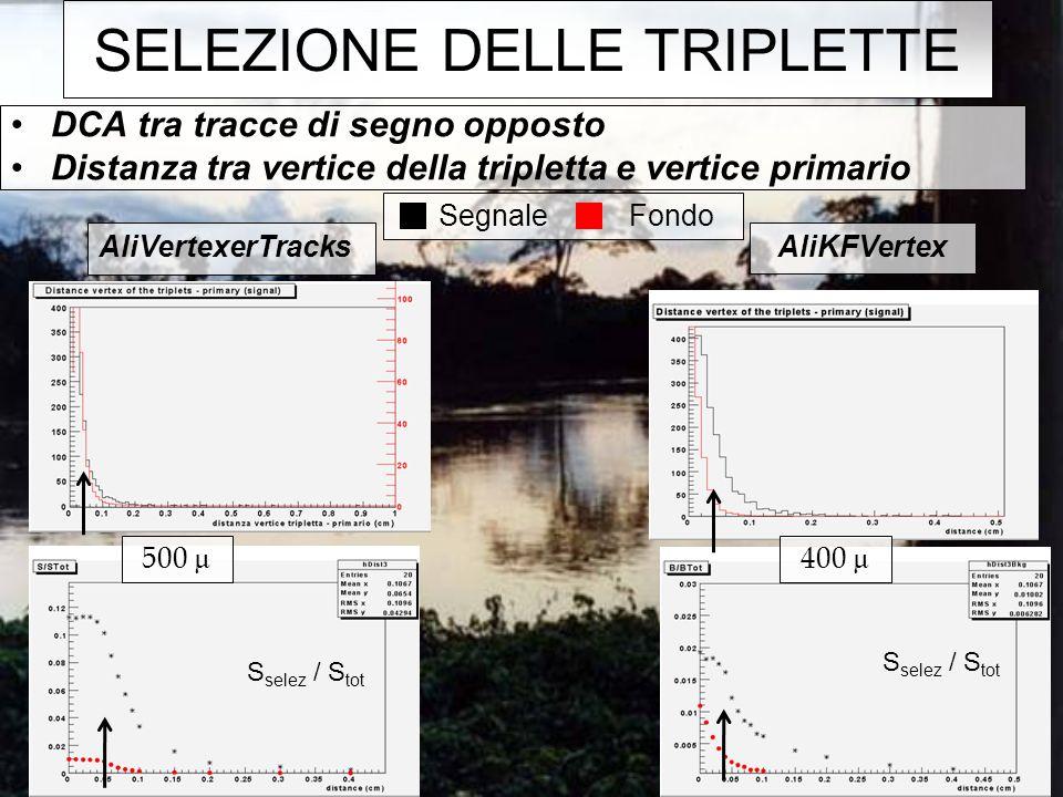 SELEZIONE DELLE TRIPLETTE DCA tra tracce di segno opposto Distanza tra vertice della tripletta e vertice primario AliVertexerTracksAliKFVertex Segnale Fondo 500 µ400 µ S selez / S tot