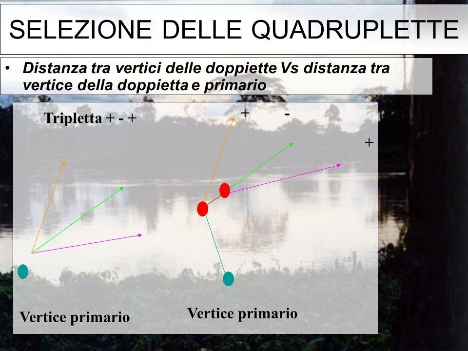 Tripletta + - + Vertice primario + - + Vertice primario SELEZIONE DELLE QUADRUPLETTE Distanza tra vertici delle doppiette Vs distanza tra vertice della doppietta e primario