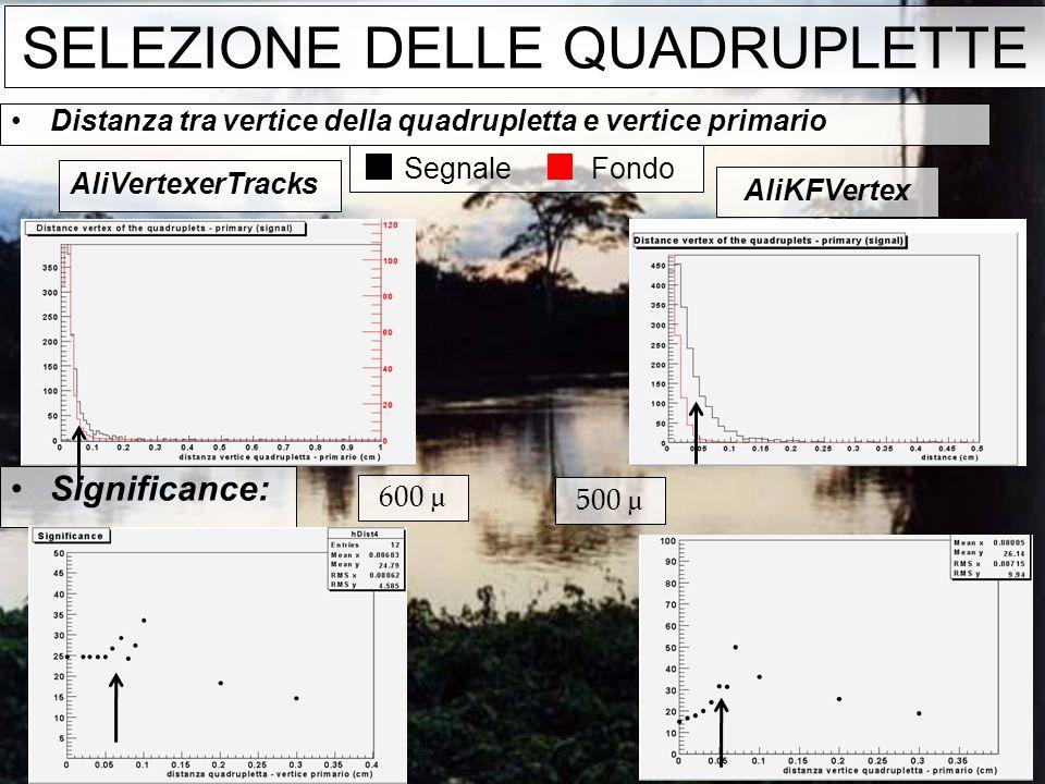 Distanza tra vertice della quadrupletta e vertice primario AliVertexerTracks AliKFVertex Significance: Segnale Fondo 600 µ 500 µ SELEZIONE DELLE QUADRUPLETTE