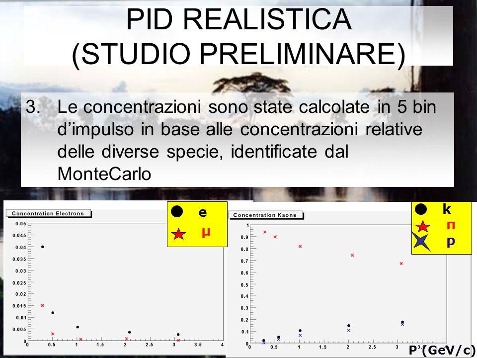PID REALISTICA (STUDIO PRELIMINARE) 3.Le concentrazioni sono state calcolate in 5 bin dimpulso in base alle concentrazioni relative delle diverse specie, identificate dal MonteCarlo μ e π k p P (GeV/c)