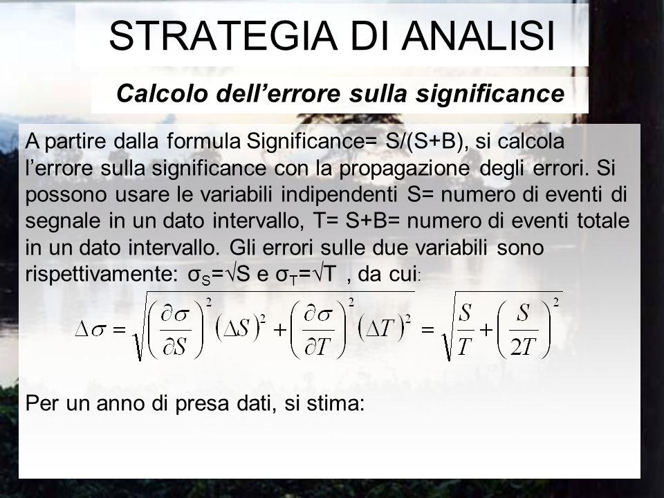 Calcolo dellerrore sulla significance STRATEGIA DI ANALISI A partire dalla formula Significance= S/(S+B), si calcola lerrore sulla significance con la propagazione degli errori.