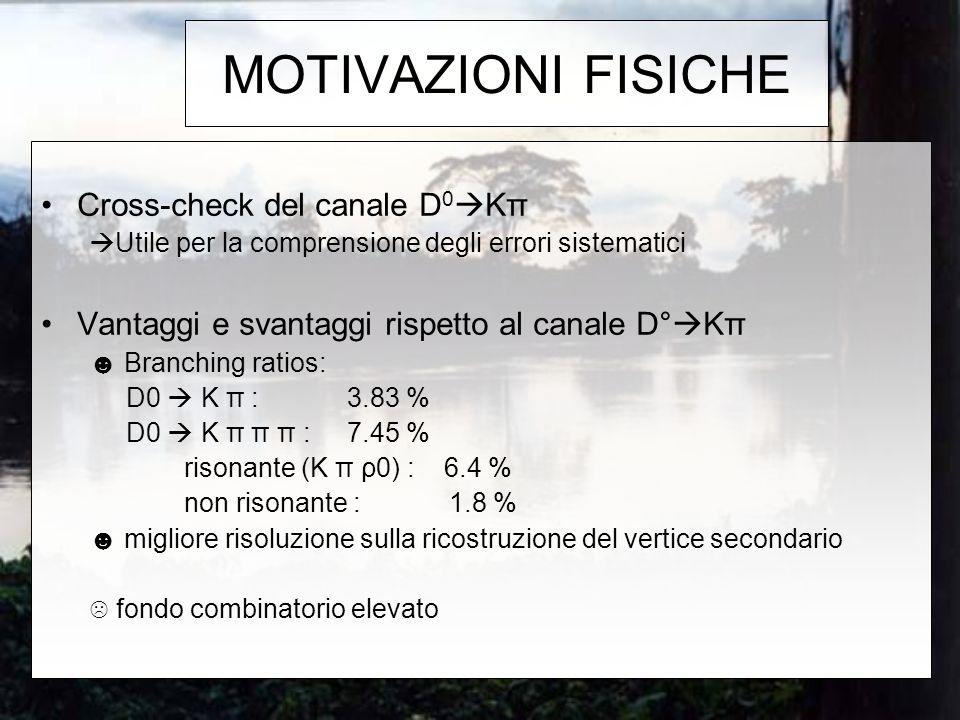 MOTIVAZIONI FISICHE Cross-check del canale D 0 Kπ Utile per la comprensione degli errori sistematici Vantaggi e svantaggi rispetto al canale D° Kπ Branching ratios: D0 K π : 3.83 % D0 K π π π : 7.45 % risonante (K π ρ0) : 6.4 % non risonante : 1.8 % migliore risoluzione sulla ricostruzione del vertice secondario fondo combinatorio elevato