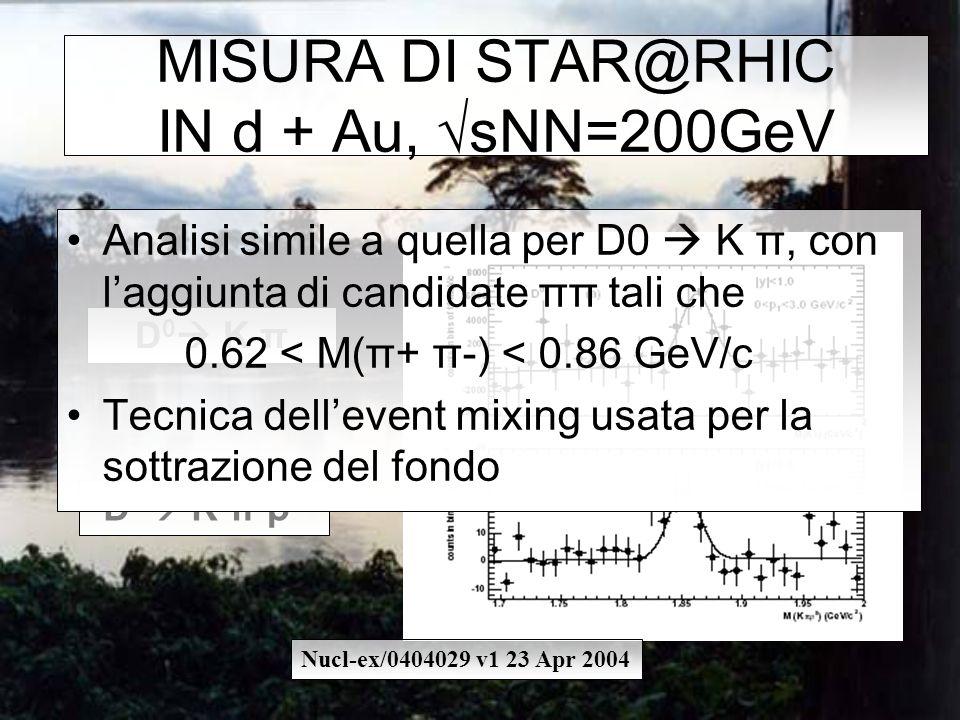 MISURA DI STAR@RHIC IN d + Au, sNN=200GeV D 0 K π D 0 K π ρ 0 Nucl-ex/0404029 v1 23 Apr 2004 Analisi simile a quella per D0 K π, con laggiunta di candidate ππ tali che 0.62 < M(π+ π-) < 0.86 GeV/c Tecnica dellevent mixing usata per la sottrazione del fondo