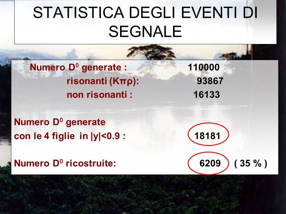 Numero D 0 generate : 110000 risonanti (Kπρ): 93867 non risonanti : 16133 Numero D 0 generate con le 4 figlie in |y|<0.9 : 18181 Numero D 0 ricostruite: 6209 ( 35 % ) STATISTICA DEGLI EVENTI DI SEGNALE