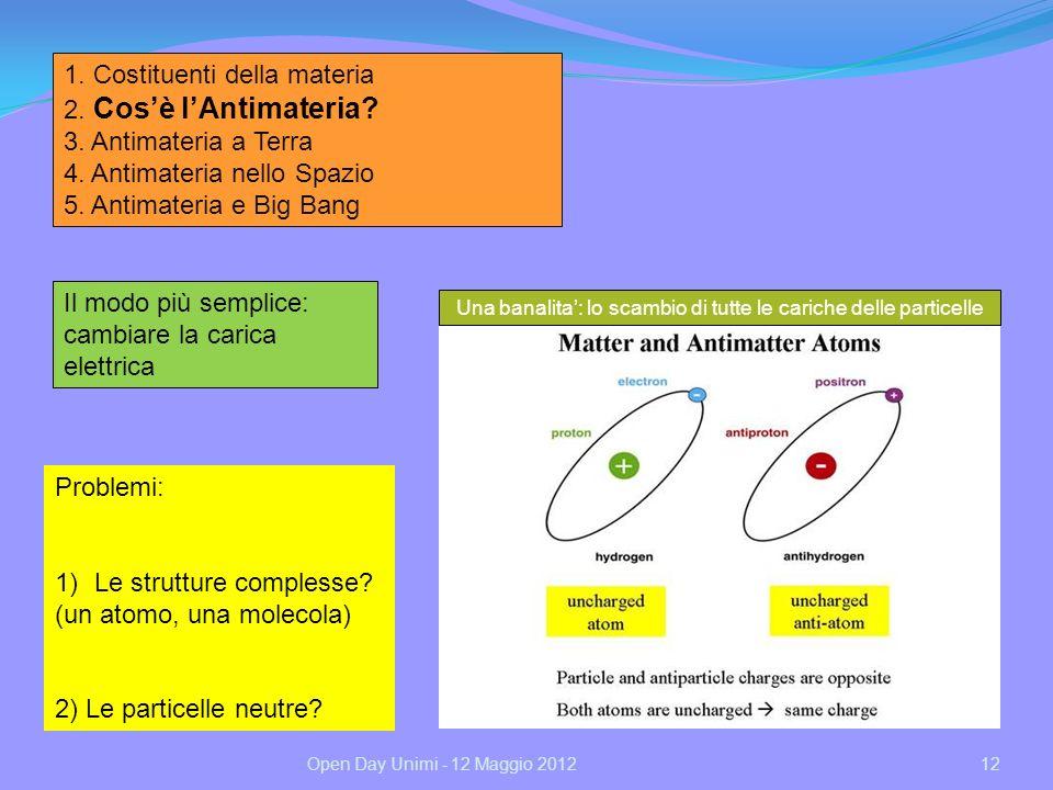 12 1. Costituenti della materia 2. Cosè lAntimateria? 3. Antimateria a Terra 4. Antimateria nello Spazio 5. Antimateria e Big Bang Il modo più semplic