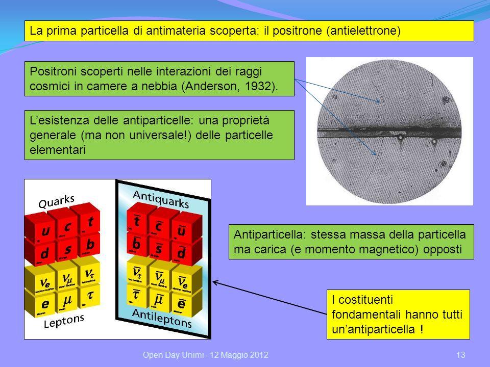 13 La prima particella di antimateria scoperta: il positrone (antielettrone) Positroni scoperti nelle interazioni dei raggi cosmici in camere a nebbia