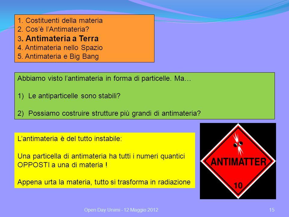 15 1. Costituenti della materia 2. Cosè lAntimateria? 3. Antimateria a Terra 4. Antimateria nello Spazio 5. Antimateria e Big Bang Open Day Unimi - 12