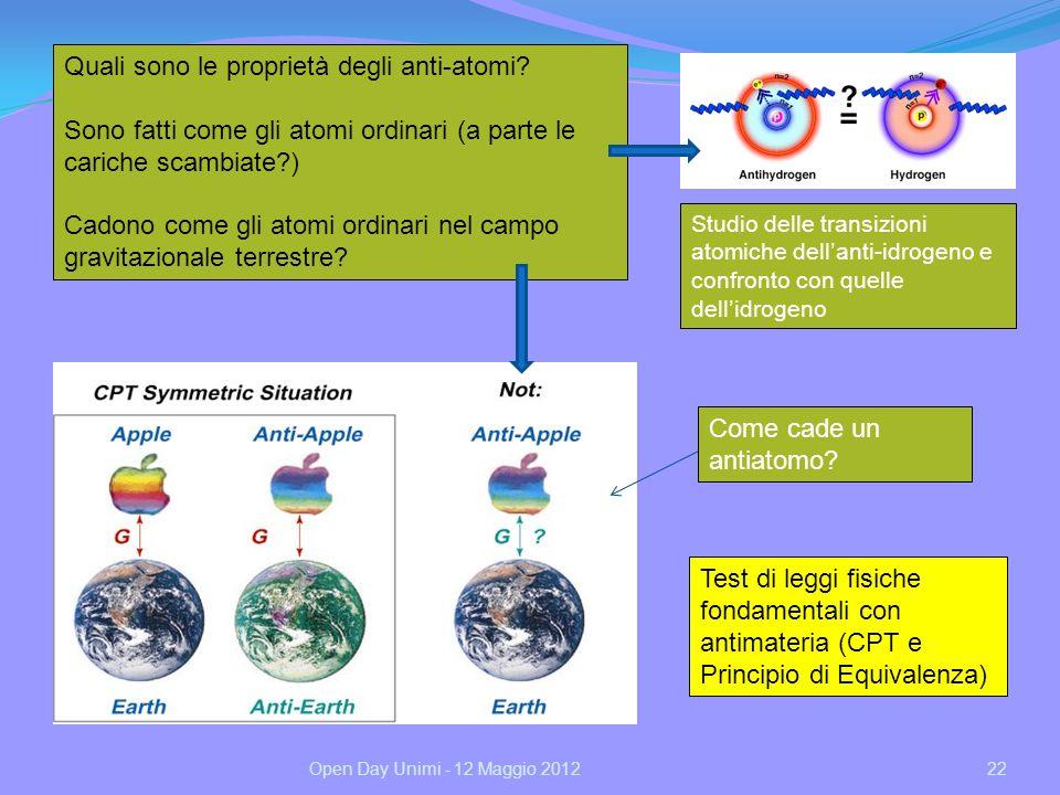 22Open Day Unimi - 12 Maggio 2012 Quali sono le proprietà degli anti-atomi? Sono fatti come gli atomi ordinari (a parte le cariche scambiate?) Cadono