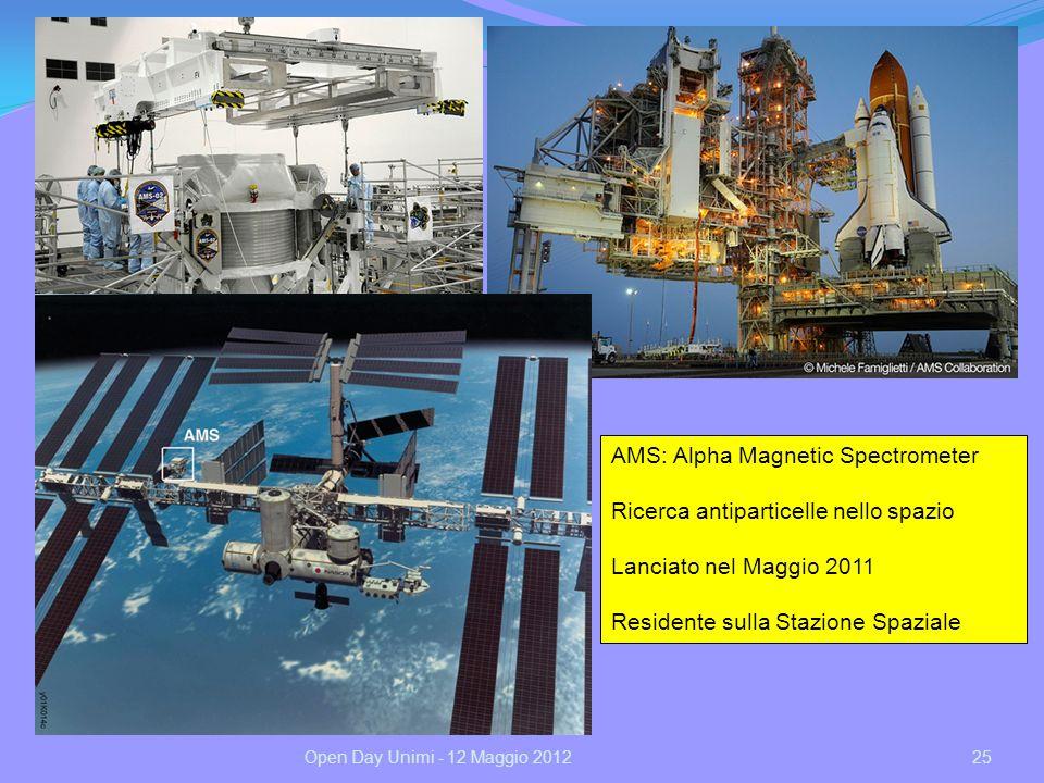 25Open Day Unimi - 12 Maggio 2012 AMS: Alpha Magnetic Spectrometer Ricerca antiparticelle nello spazio Lanciato nel Maggio 2011 Residente sulla Stazio
