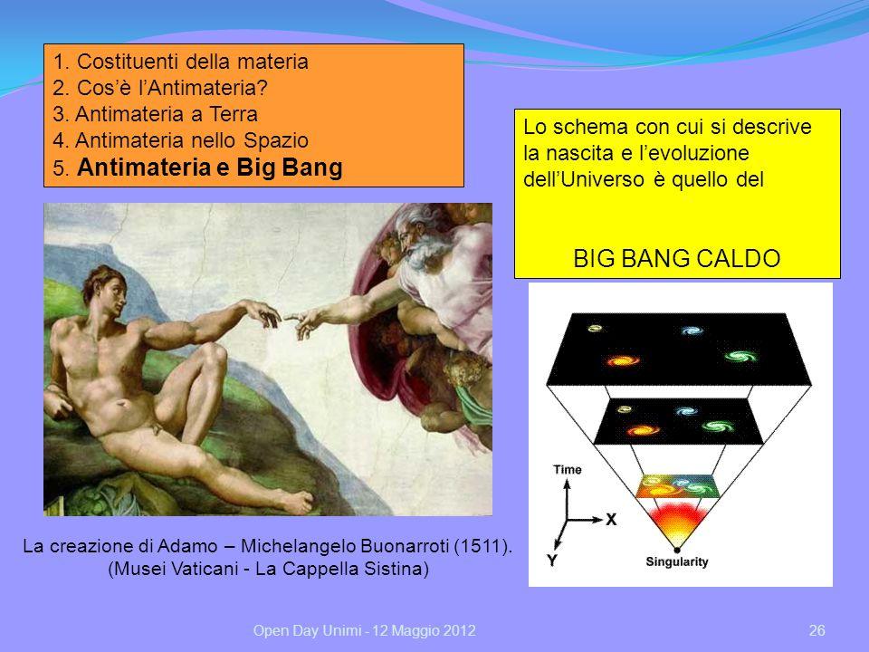26 1. Costituenti della materia 2. Cosè lAntimateria? 3. Antimateria a Terra 4. Antimateria nello Spazio 5. Antimateria e Big Bang Open Day Unimi - 12