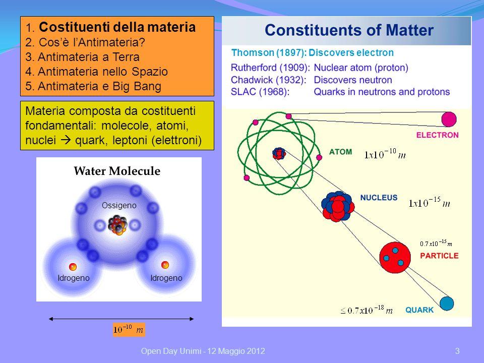 14Open Day Unimi - 12 Maggio 2012 Ad esempio lantiprotone: Ricetta per costituire antimateria: Scomporre la materia in costituenti (particelle) elementari Prendere lantiparticella di ogni particella elementare Rimettere il tutto insieme PROTONE: QUARKS ANTIPROTONE: ANTIQUARKS Ad esempio lanti-neutrone: NEUTRONE: QUARKS ANTINEUTRONE: ANTIQUARKS