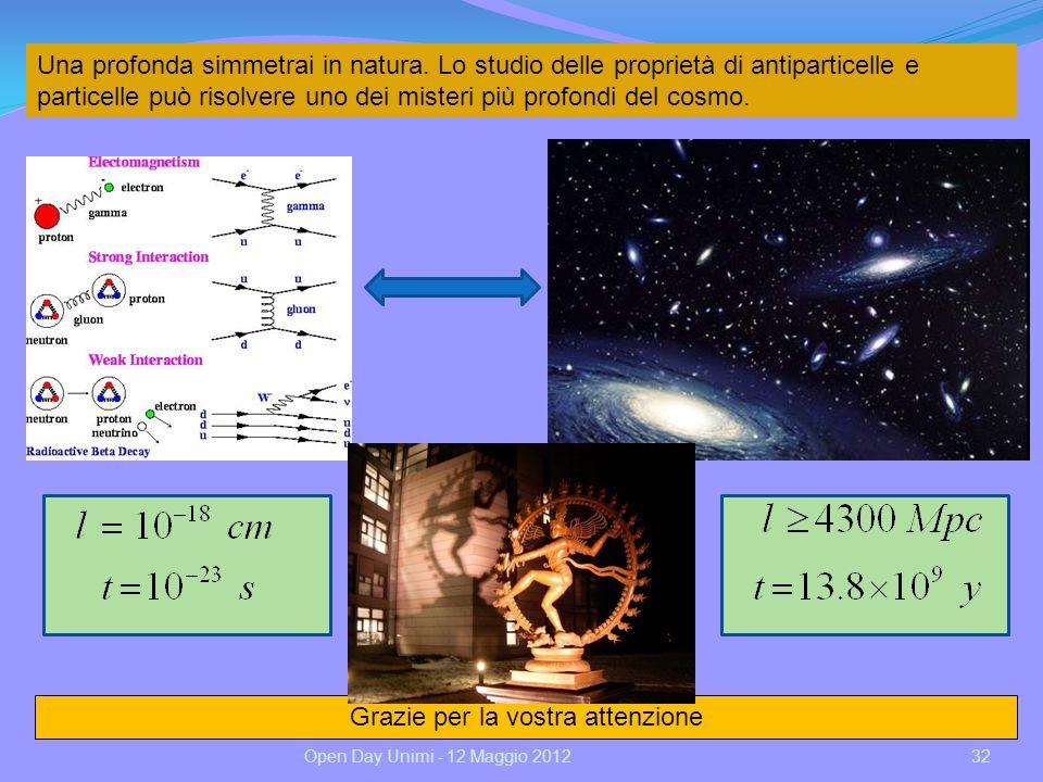 Open Day Unimi - 12 Maggio 2012 Una profonda simmetrai in natura. Lo studio delle proprietà di antiparticelle e particelle può risolvere uno dei miste