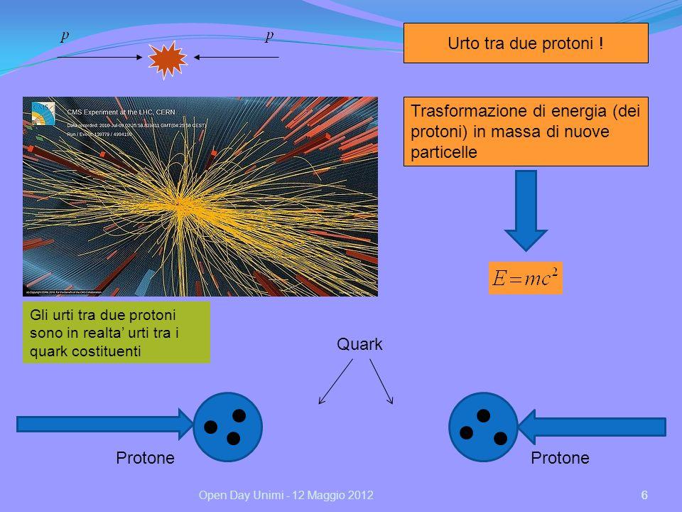 6 Urto tra due protoni ! Trasformazione di energia (dei protoni) in massa di nuove particelle Gli urti tra due protoni sono in realta urti tra i quark