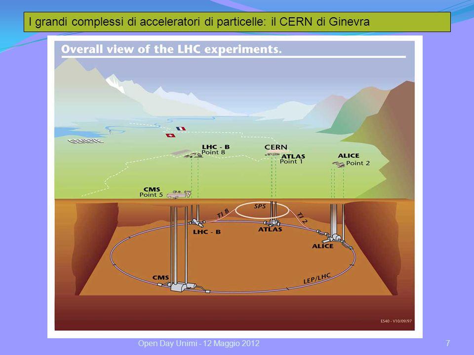 I grandi rivelatori di particelle: Atlas al CERN di Ginevra CDF al Fermilab (Chicago) Sistemi complessi composti da molti rivelatori specializzati 8Open Day Unimi - 12 Maggio 2012