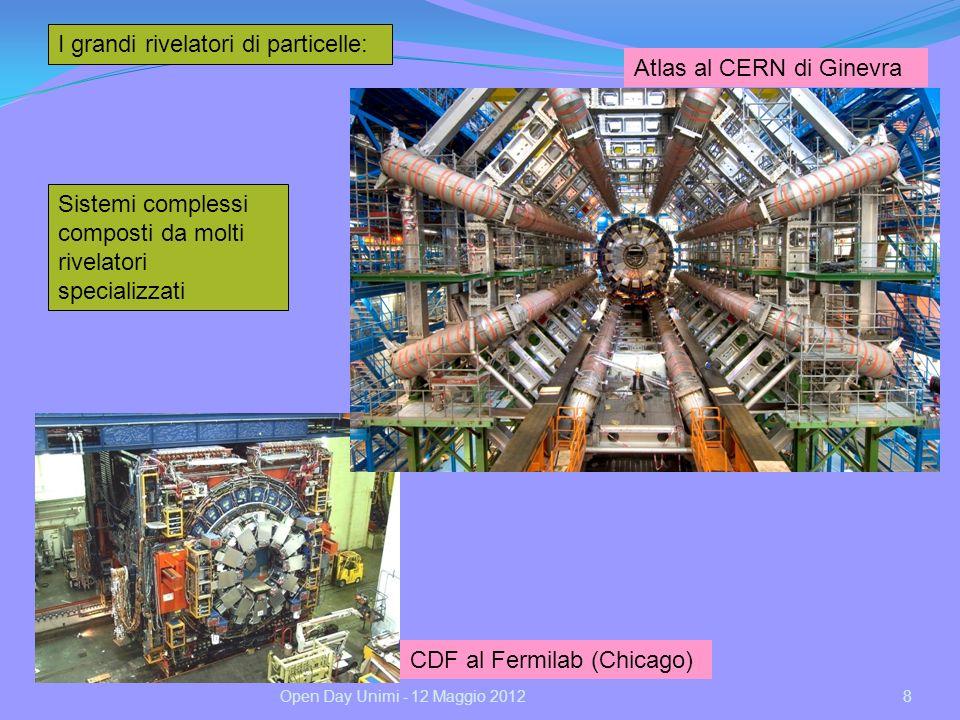 I grandi rivelatori di particelle: Atlas al CERN di Ginevra CDF al Fermilab (Chicago) Sistemi complessi composti da molti rivelatori specializzati 8Op