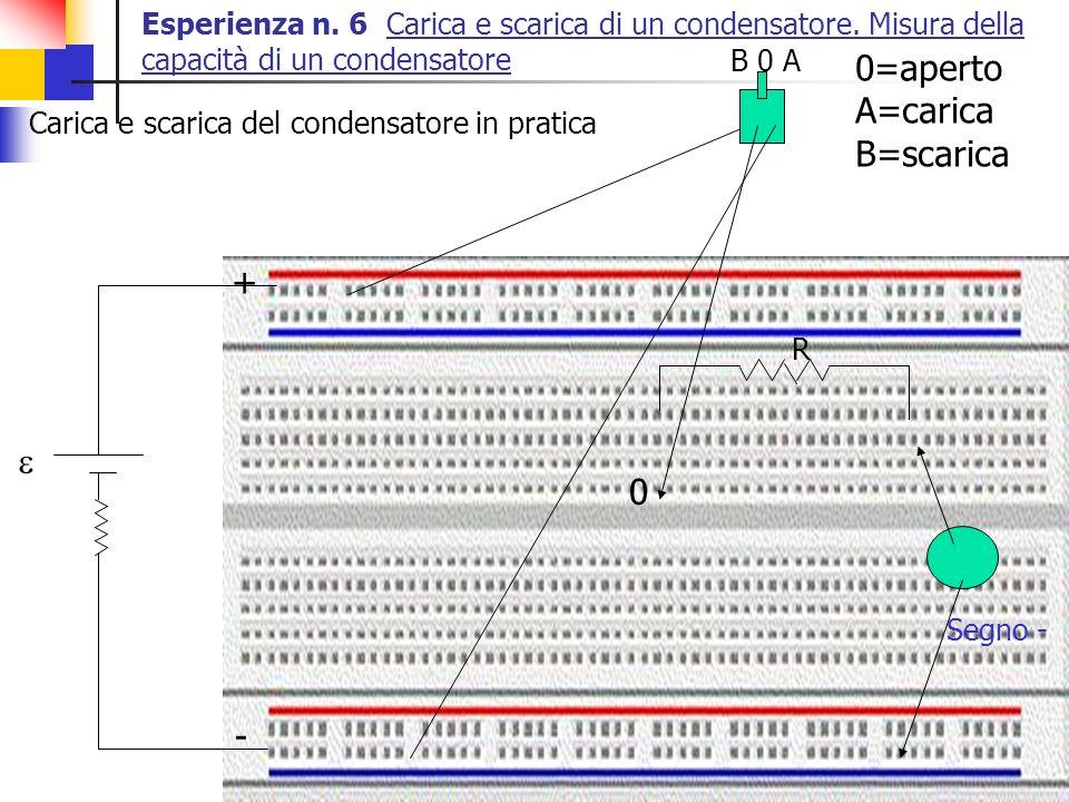 7 Esperienza n. 6 Carica e scarica di un condensatore. Misura della capacità di un condensatore Carica e scarica del condensatore in pratica + - 0 R S