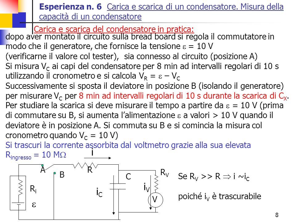 8 Esperienza n. 6 Carica e scarica di un condensatore. Misura della capacità di un condensatore Carica e scarica del condensatore in pratica: dopo ave