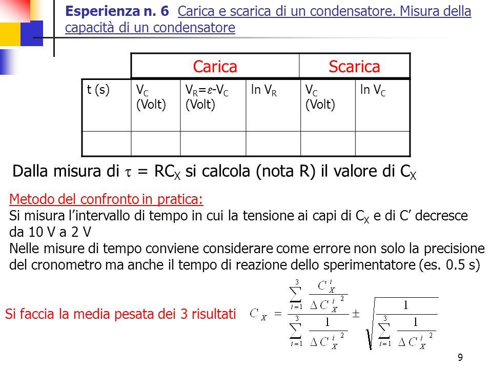 9 Esperienza n. 6 Carica e scarica di un condensatore. Misura della capacità di un condensatore Metodo del confronto in pratica: Si misura lintervallo