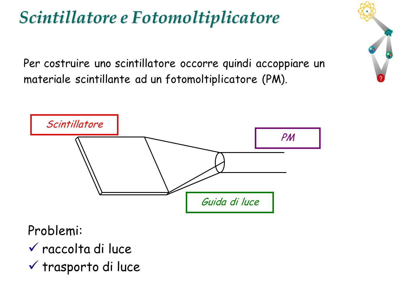 15 Scintillatore e Fotomoltiplicatore Per costruire uno scintillatore occorre quindi accoppiare un materiale scintillante ad un fotomoltiplicatore (PM