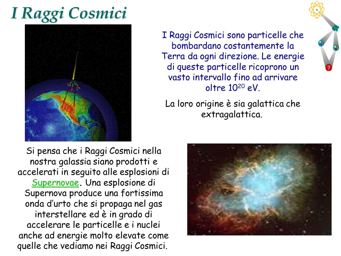 2 I Raggi Cosmici Si pensa che i Raggi Cosmici nella nostra galassia siano prodotti e accelerati in seguito alle esplosioni di Supernovae. Una esplosi