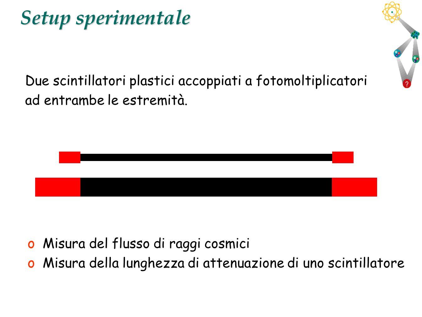 23 Setup sperimentale Due scintillatori plastici accoppiati a fotomoltiplicatori ad entrambe le estremità. o Misura del flusso di raggi cosmici o Misu