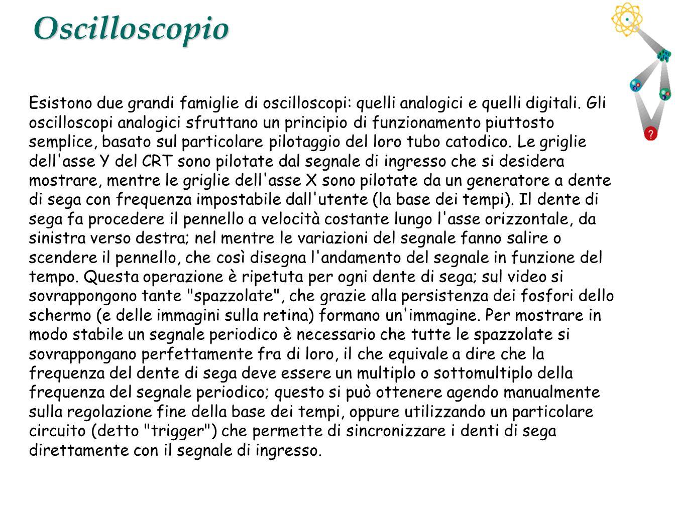 39Oscilloscopio Esistono due grandi famiglie di oscilloscopi: quelli analogici e quelli digitali. Gli oscilloscopi analogici sfruttano un principio di