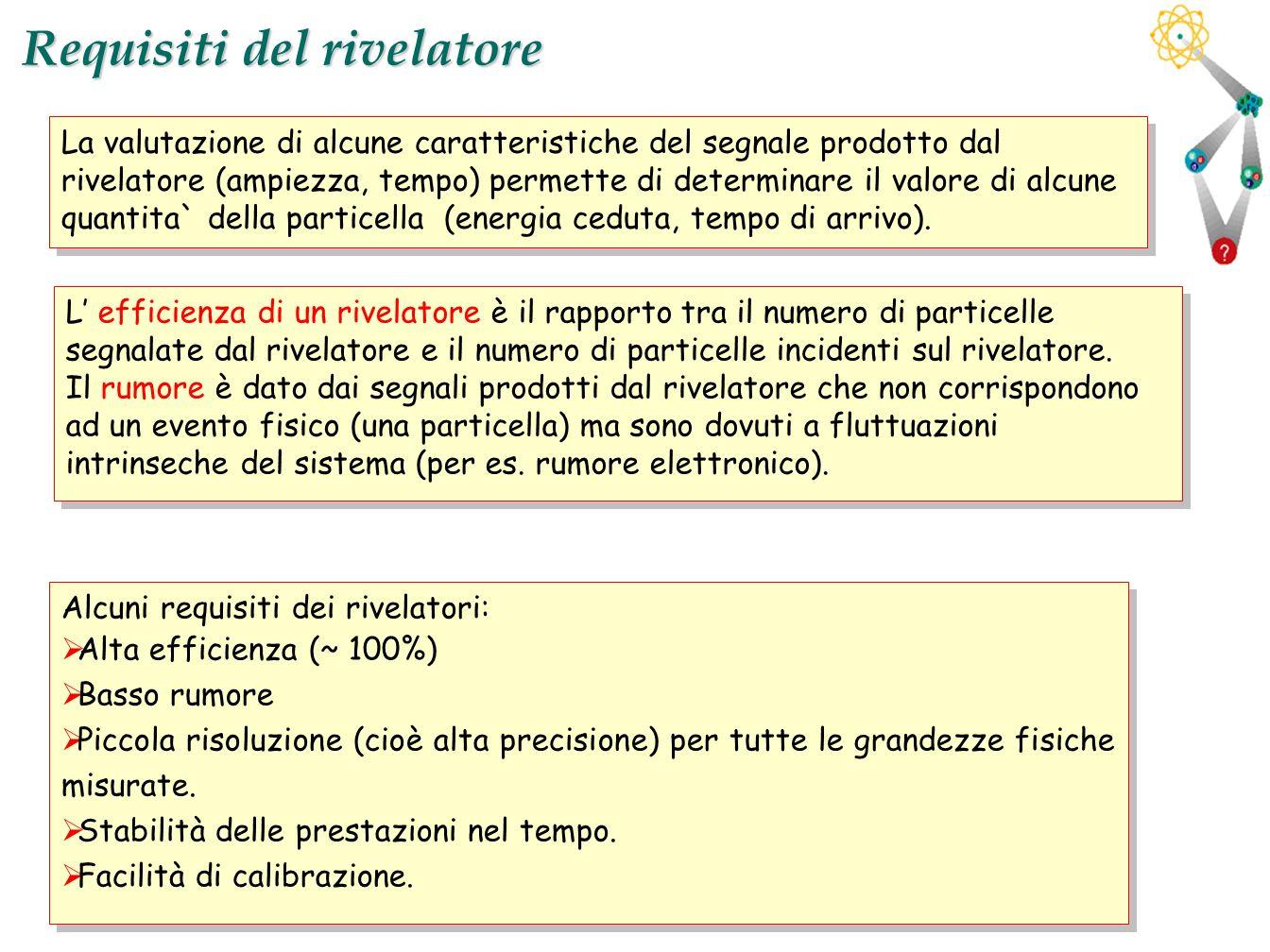 41 Requisiti del rivelatore La valutazione di alcune caratteristiche del segnale prodotto dal rivelatore (ampiezza, tempo) permette di determinare il